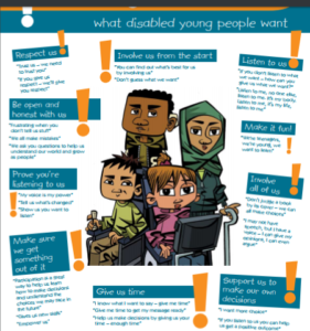 Council for Disabled Children Tips for Participation Poster