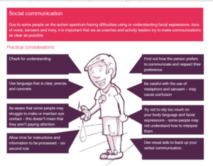 infographic about social communication during phyiscal activity